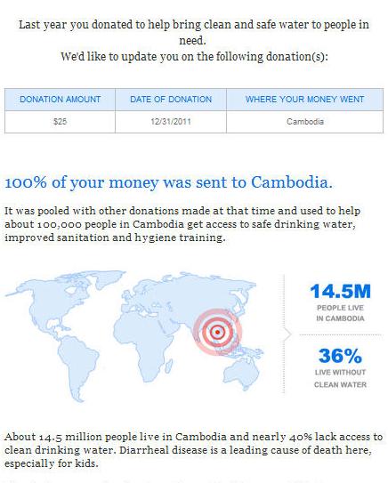 charity water screen shot