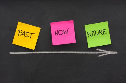 past, present, future, time concept on blackboard